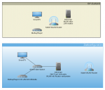 Heimnetz-Zielkonfiguration.png