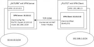 vpn-topology.png